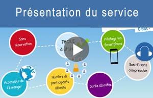 Vidéo de présentation du service de conférence